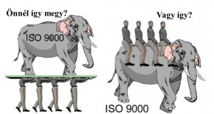ISO minőségbiztosítás