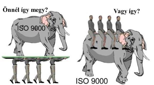 minőségirányítás ISO